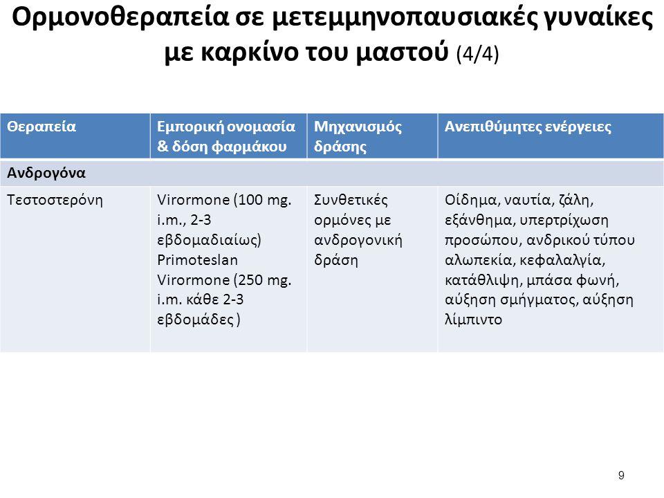 Ορμονοθεραπεία στον καρκίνο του προστάτη (1/2)
