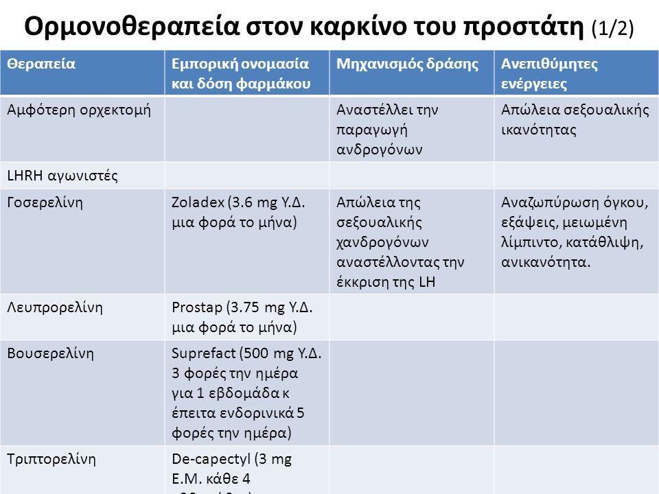Ορμονοθεραπεία στον καρκίνο του προστάτη (2/2)