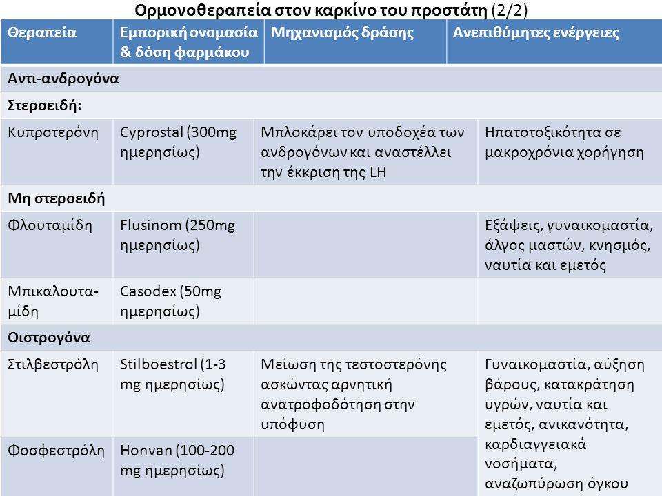 Κορτικοστεροειδείς ορμόνες (1/2)