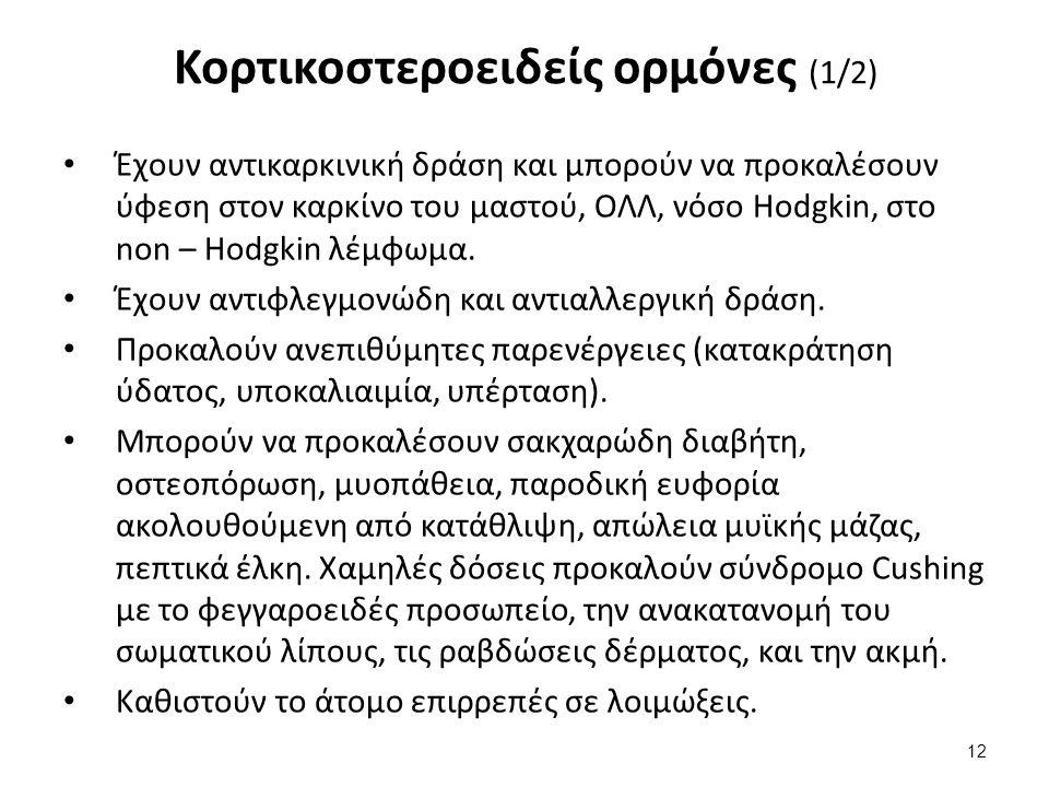 Κορτικοστεροειδείς ορμόνες (2/2)