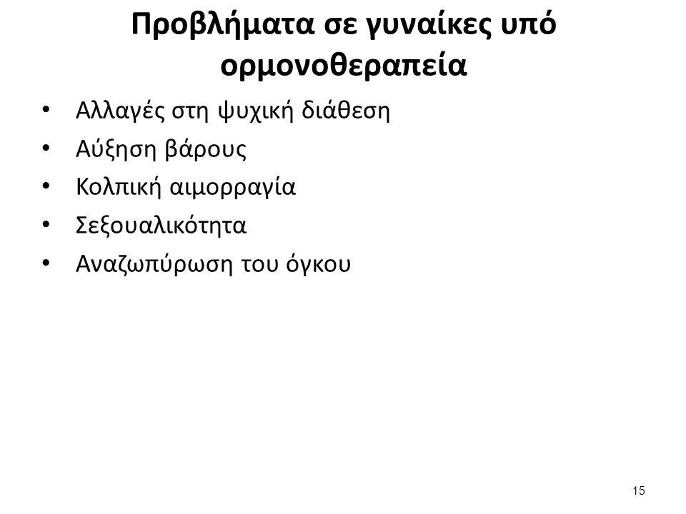 Αντιμετώπιση προβλημάτων ορμονοθεραπείας (1/2)