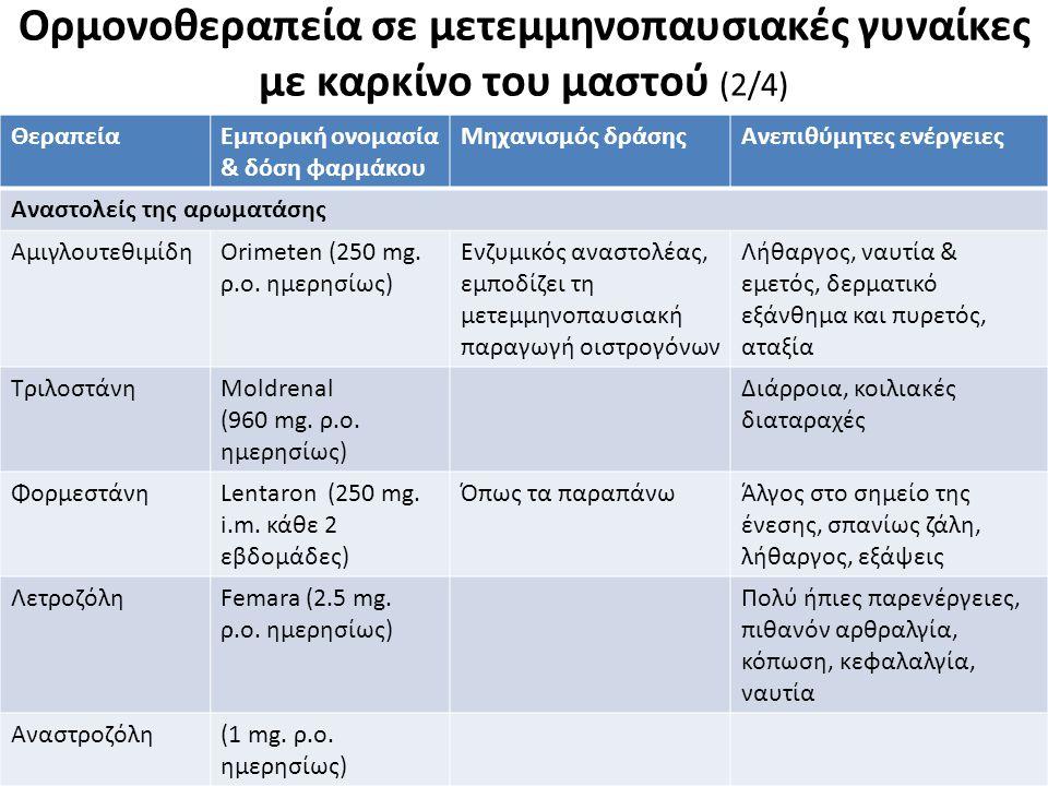 Ορμονοθεραπεία σε μετεμμηνοπαυσιακές γυναίκες με καρκίνο του μαστού (3/4)