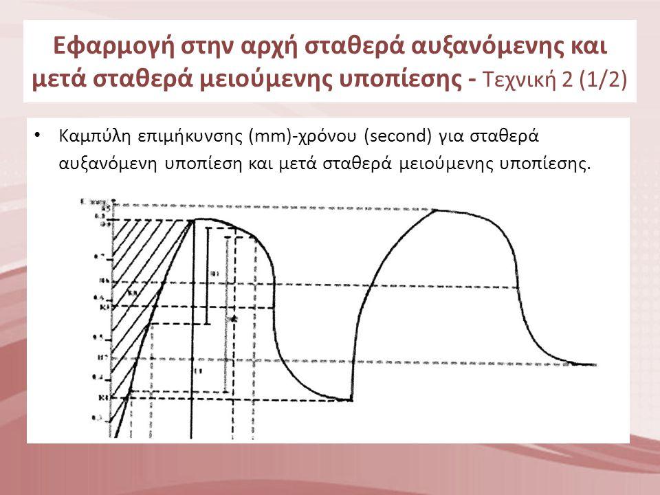 Εφαρμογή στην αρχή σταθερά αυξανόμενης και μετά σταθερά μειούμενης υποπίεσης - Τεχνική 2 (2/2)