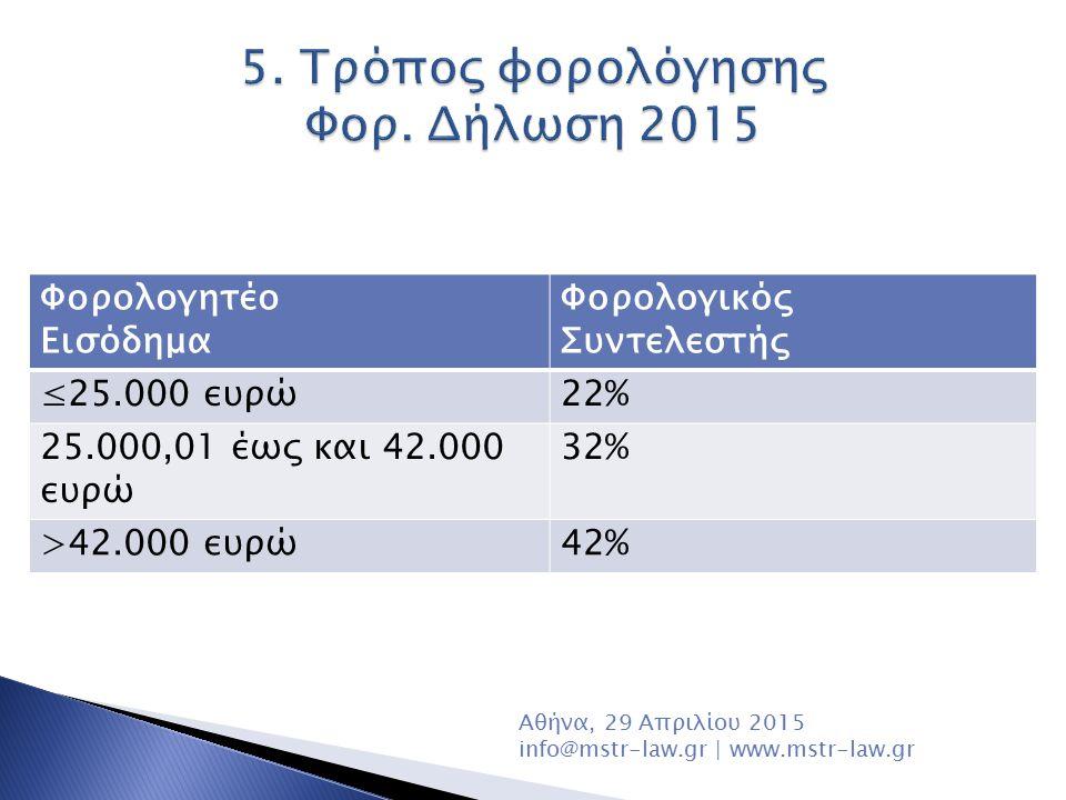 5. Τρόπος φορολόγησης Φορ. Δήλωση 2015
