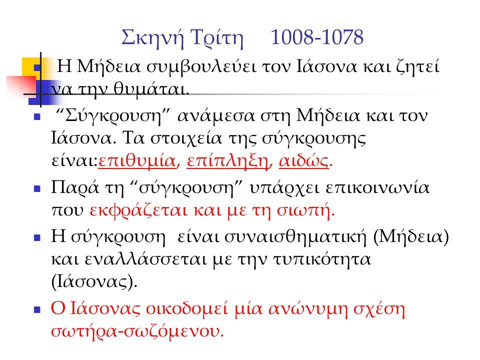 Σκηνή Τρίτη 1008-1078 Η Μήδεια συμβουλεύει τον Ιάσονα και ζητεί να την θυμάται.