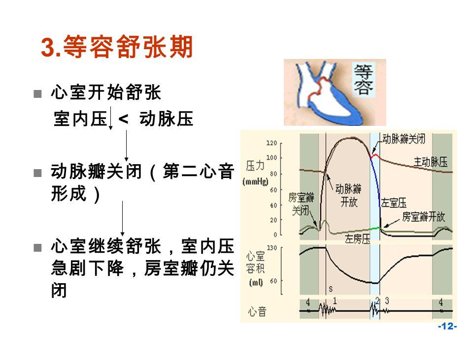 3.等容舒张期 心室开始舒张 室内压 < 动脉压 动脉瓣关闭(第二心音形成) 心室继续舒张,室内压急剧下降,房室瓣仍关闭