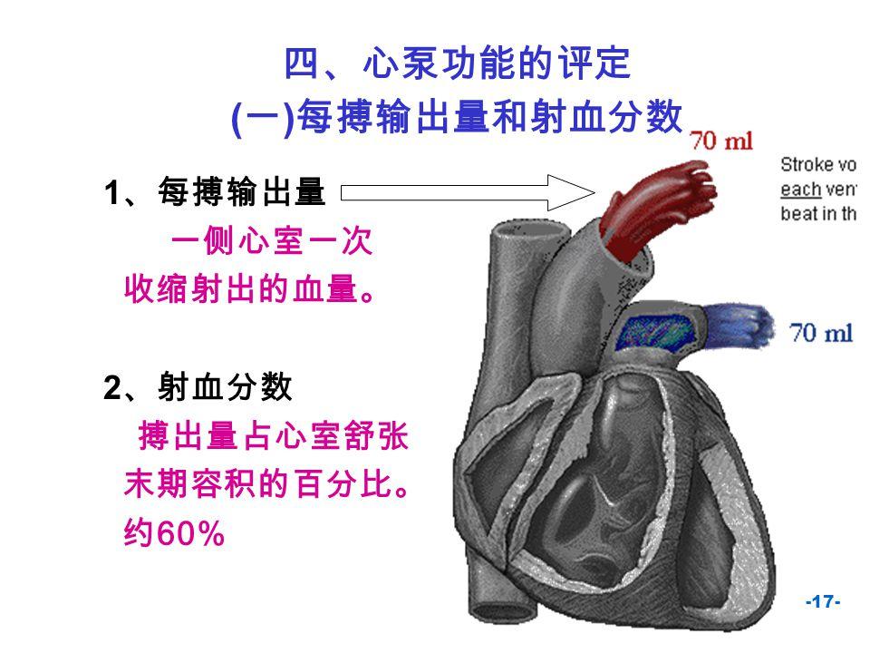 四、心泵功能的评定 (一)每搏输出量和射血分数
