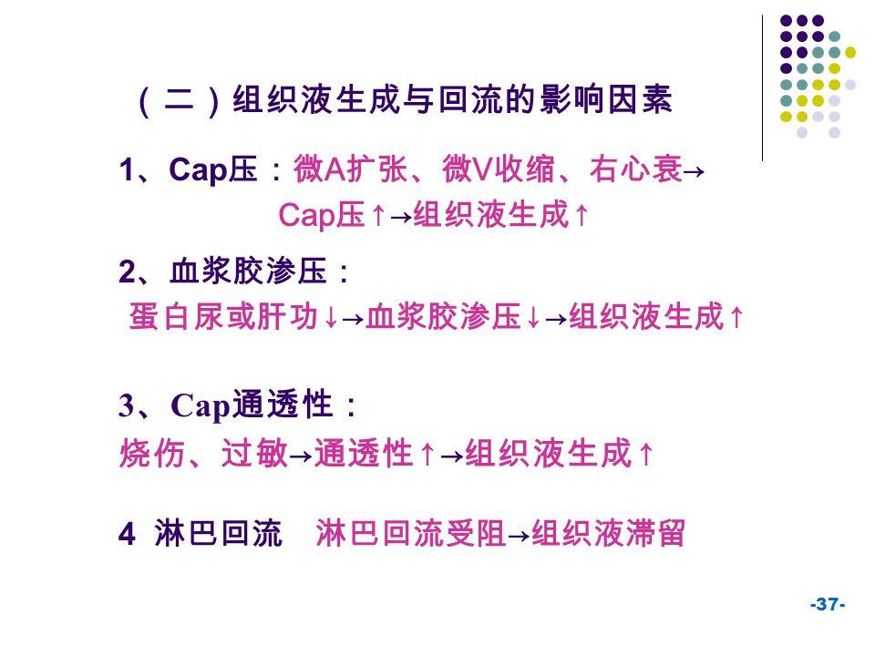 3、Cap通透性: 烧伤、过敏→通透性↑→组织液生成↑ (二)组织液生成与回流的影响因素 1、Cap压:微A扩张、微V收缩、右心衰→
