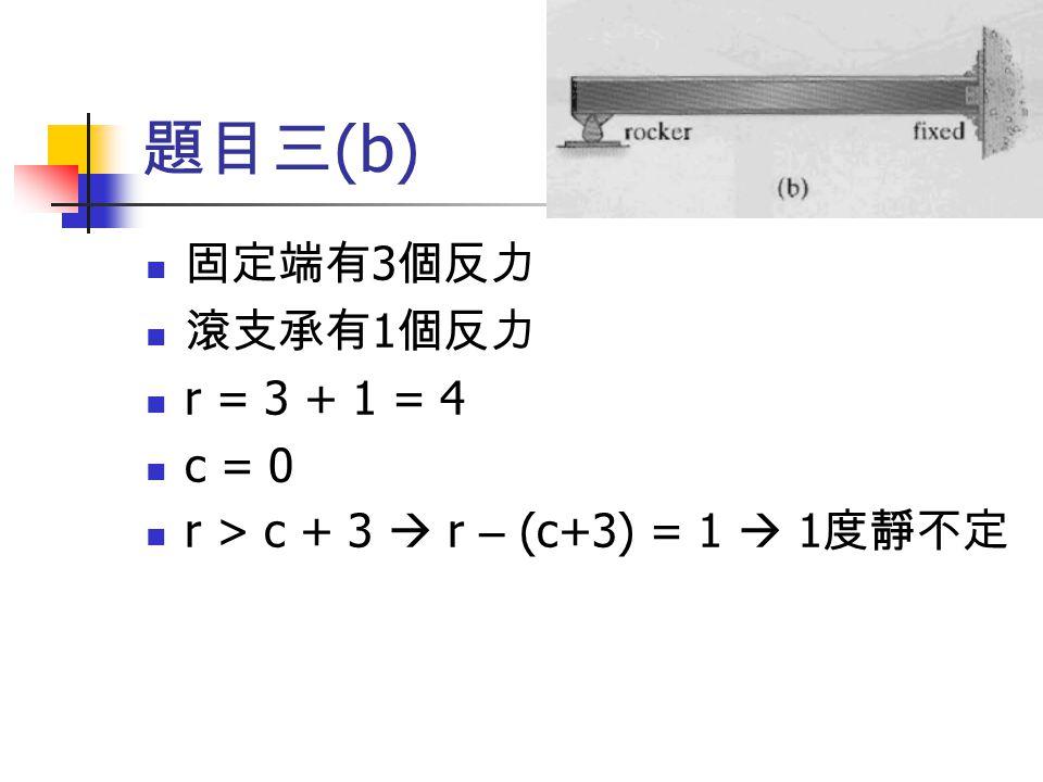 題目三(b) 固定端有3個反力 滾支承有1個反力 r = 3 + 1 = 4 c = 0