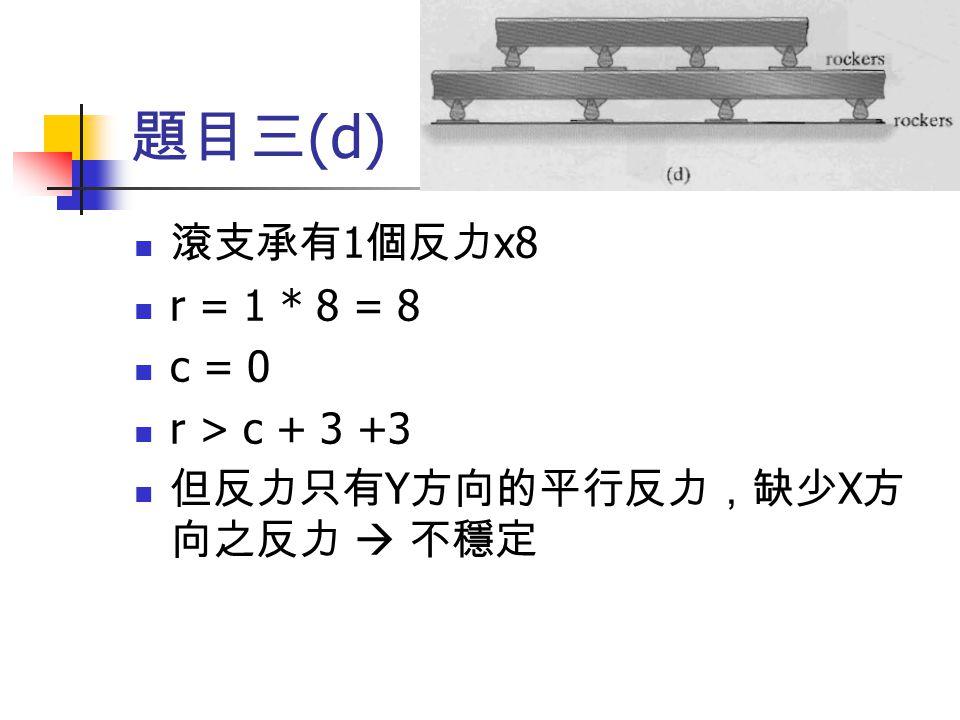 題目三(d) 滾支承有1個反力x8 r = 1 * 8 = 8 c = 0 r > c + 3 +3