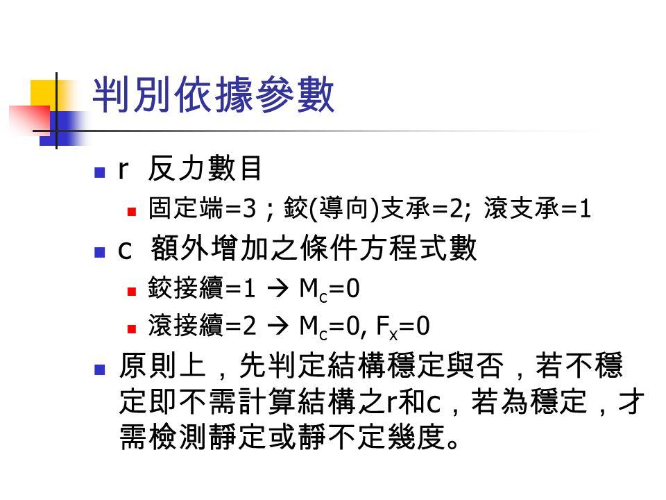 判別依據參數 r 反力數目 c 額外增加之條件方程式數