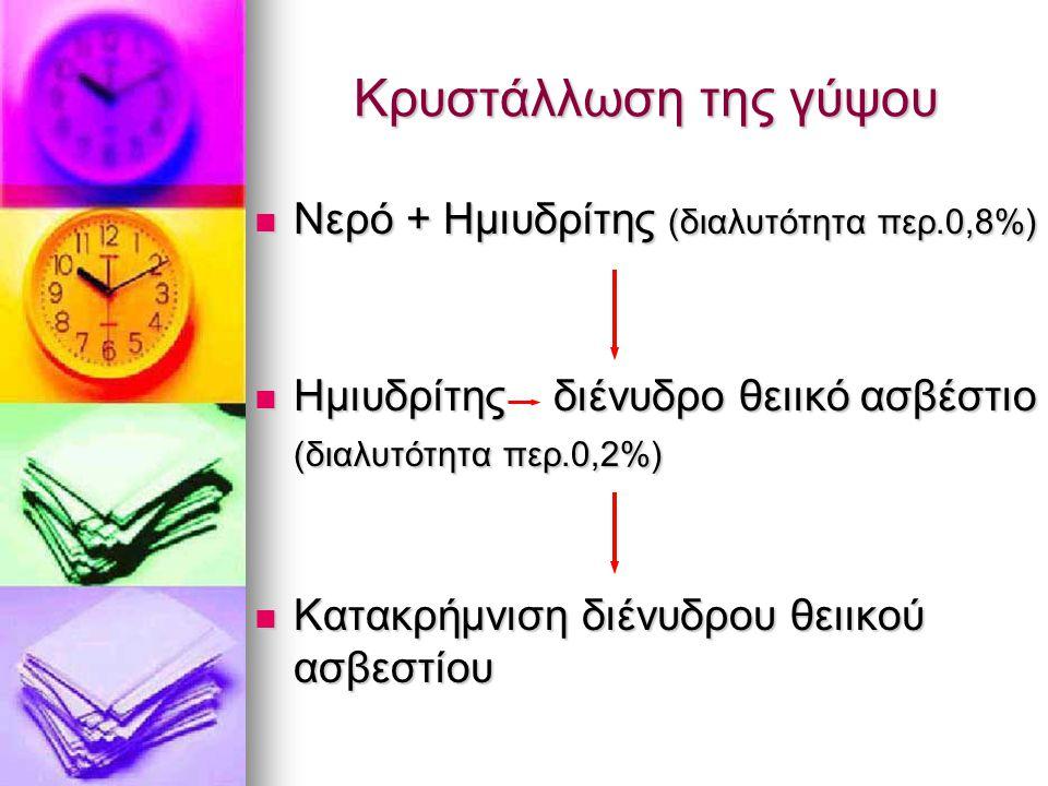 Κρυστάλλωση της γύψου Νερό + Ημιυδρίτης (διαλυτότητα περ.0,8%)