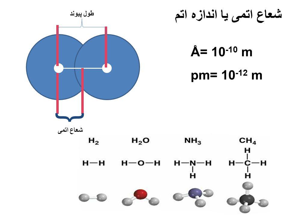 شعاع اتمی یا اندازه اتم طول پیوند Å= 10-10 m pm= 10-12 m } شعاع اتمی