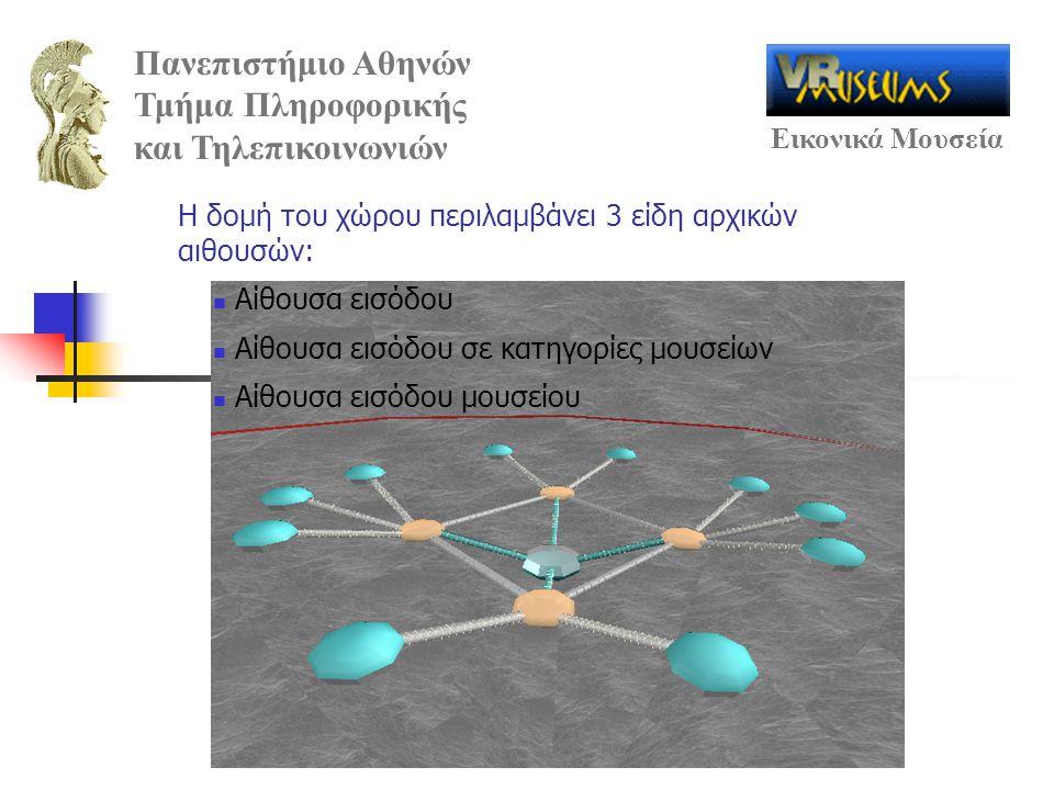 Η δομή του χώρου περιλαμβάνει 3 είδη αρχικών αιθουσών: