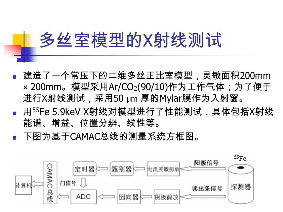 多丝室模型的X射线测试 建造了一个常压下的二维多丝正比室模型,灵敏面积200mm × 200mm。模型采用Ar/CO2(90/10)作为工作气体;为了便于进行X射线测试,采用50 µm 厚的Mylar膜作为入射窗。