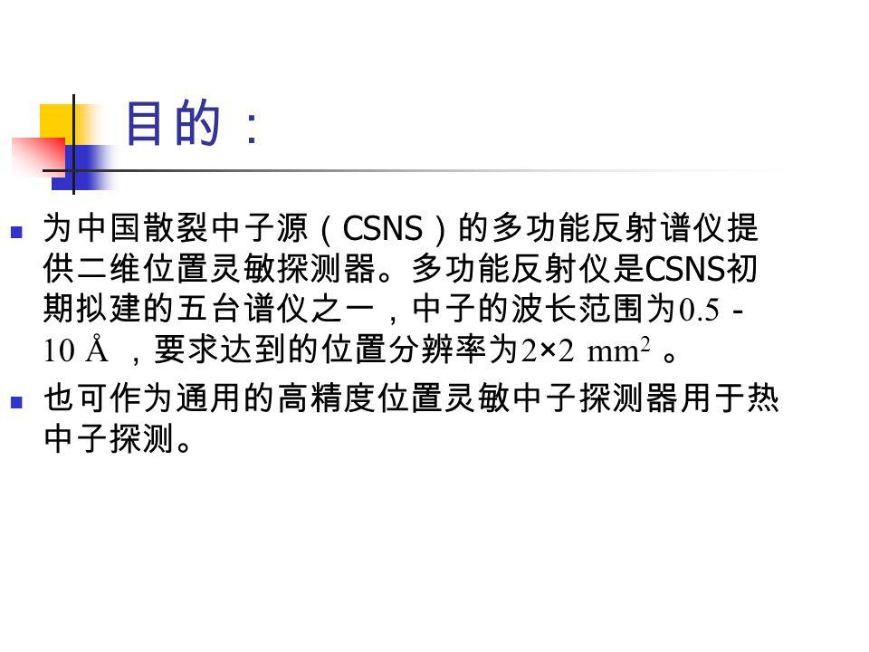 目的: 为中国散裂中子源(CSNS)的多功能反射谱仪提供二维位置灵敏探测器。多功能反射仪是CSNS初期拟建的五台谱仪之一,中子的波长范围为0.5-10 Å ,要求达到的位置分辨率为2×2 mm2 。