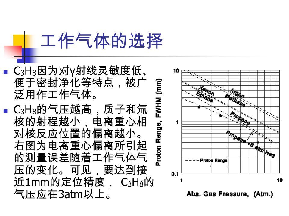 工作气体的选择 C3H8因为对γ射线灵敏度低、便于密封净化等特点,被广泛用作工作气体。