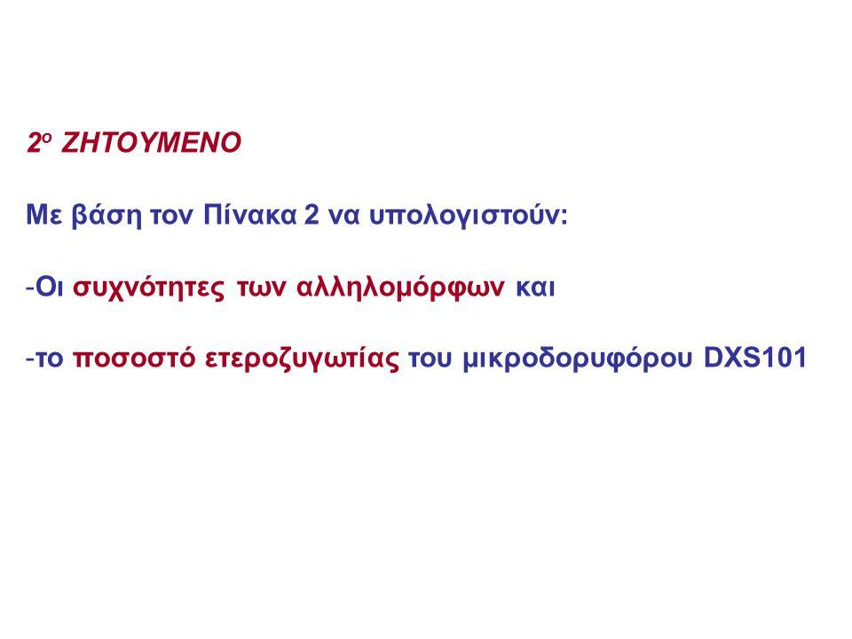 2o ZHTOYMENO Mε βάση τον Πίνακα 2 να υπολογιστούν: Οι συχνότητες των αλληλομόρφων και.