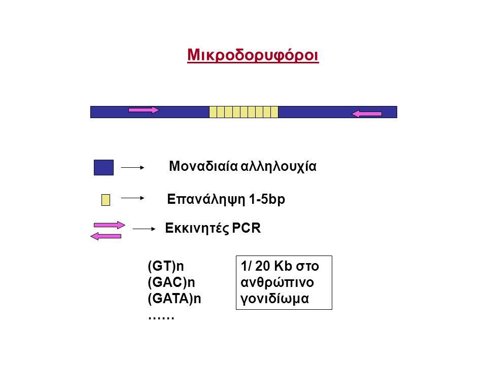 Μικροδορυφόροι Mοναδιαία αλληλουχία Eπανάληψη 1-5bp Εκκινητές PCR