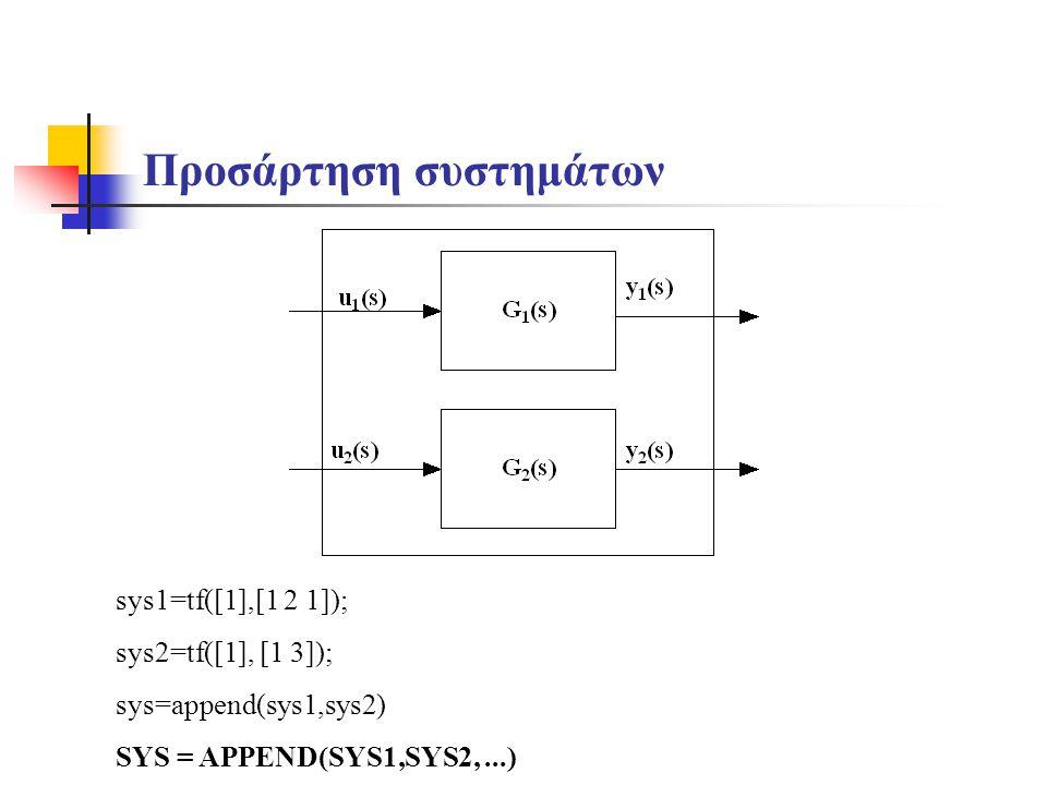 Προσάρτηση συστημάτων