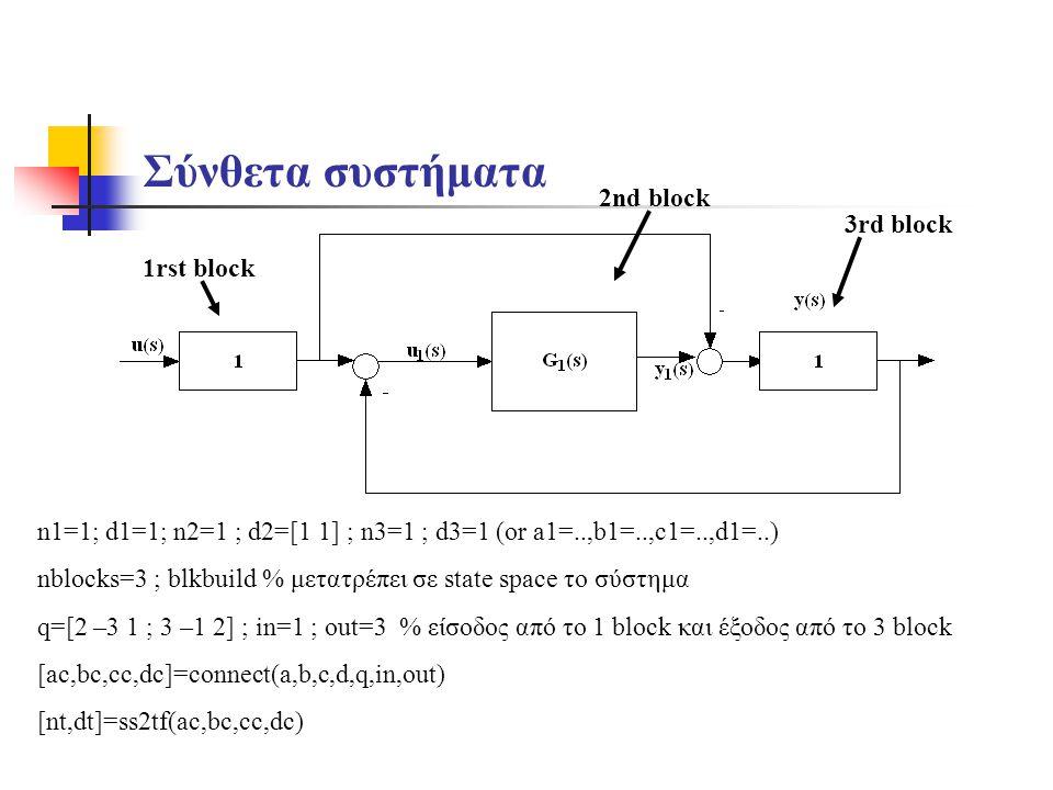 Σύνθετα συστήματα 2nd block 3rd block 1rst block