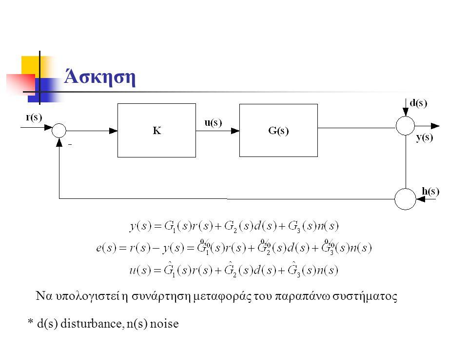 Άσκηση Να υπολογιστεί η συνάρτηση μεταφοράς του παραπάνω συστήματος