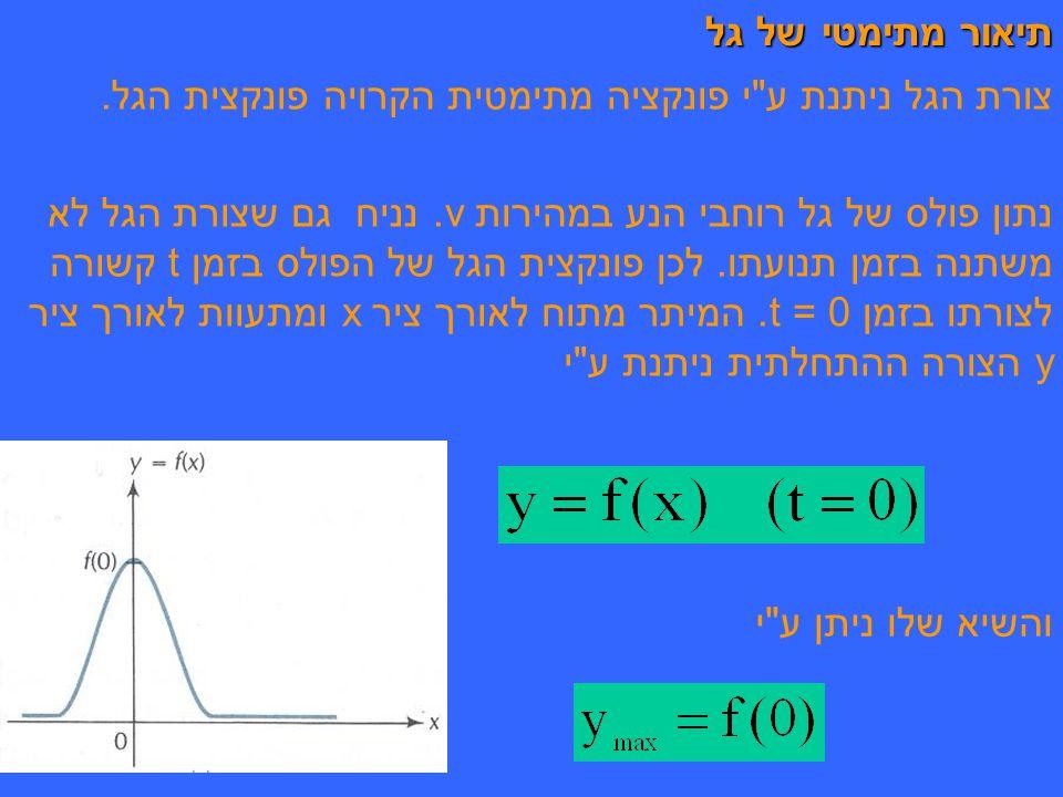 תיאור מתימטי של גל צורת הגל ניתנת ע י פונקציה מתימטית הקרויה פונקצית הגל.