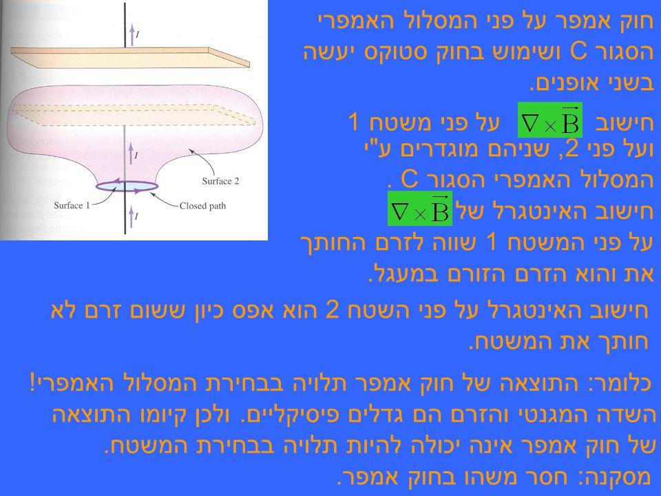 חוק אמפר על פני המסלול האמפרי הסגור C ושימוש בחוק סטוקס יעשה בשני אופנים.