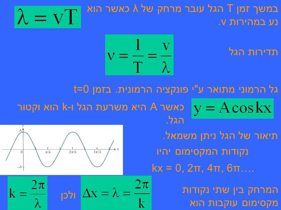 במשך זמן T הגל עובר מרחק של λ כאשר הוא נע במהירות v.