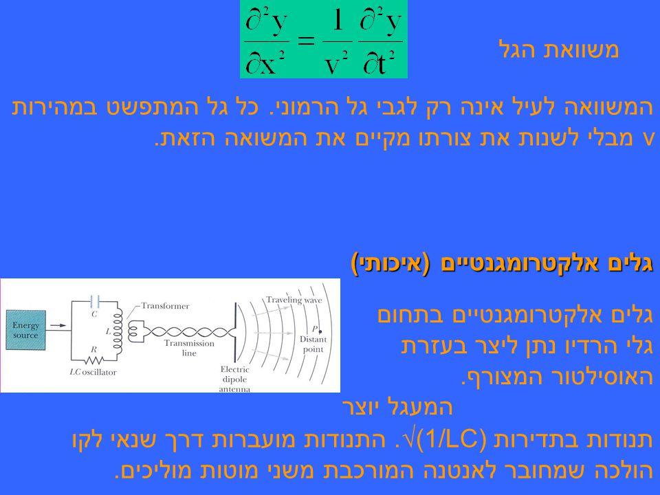 משוואת הגל המשוואה לעיל אינה רק לגבי גל הרמוני. כל גל המתפשט במהירות v מבלי לשנות את צורתו מקיים את המשואה הזאת.