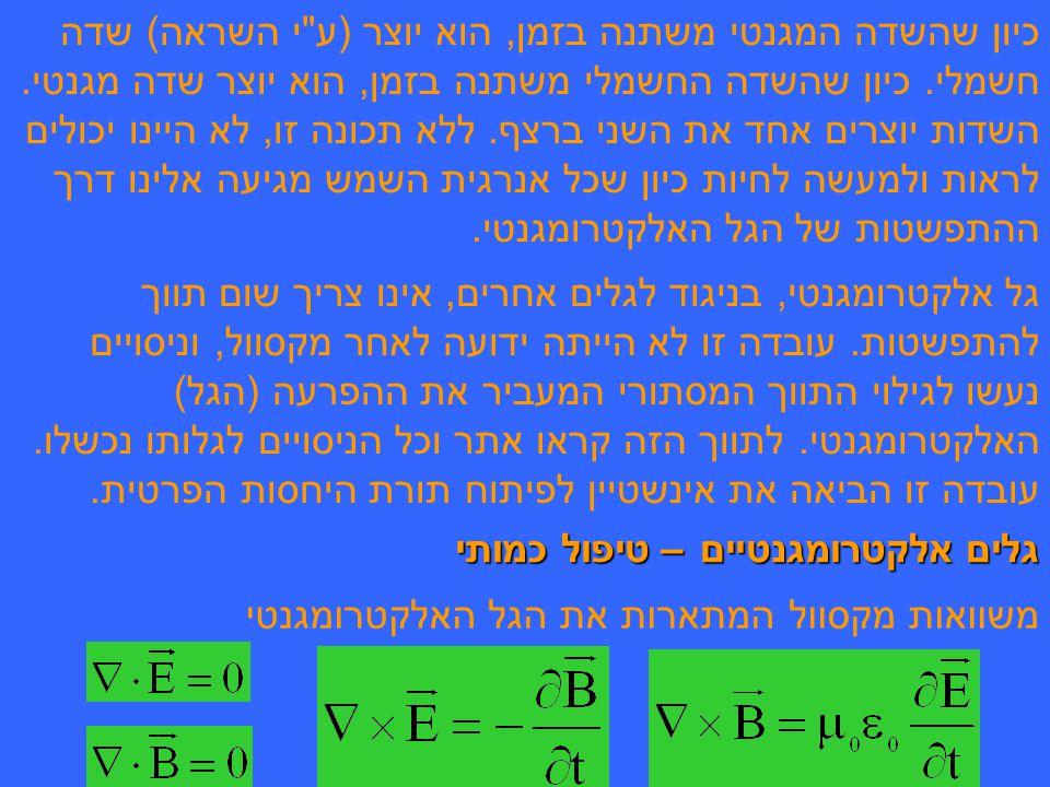כיון שהשדה המגנטי משתנה בזמן, הוא יוצר (ע י השראה) שדה חשמלי