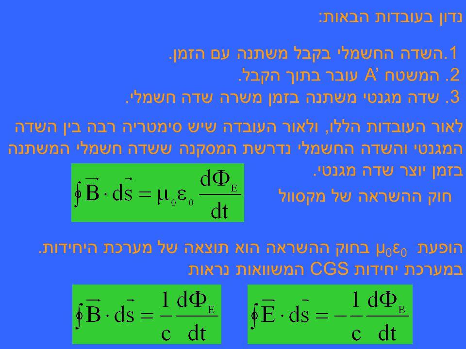 נדון בעובדות הבאות: 1.השדה החשמלי בקבל משתנה עם הזמן. 2. המשטח A' עובר בתוך הקבל. 3. שדה מגנטי משתנה בזמן משרה שדה חשמלי.