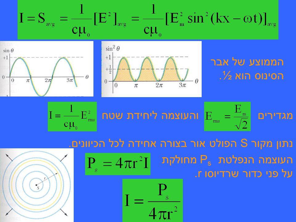 הממוצע של אבר הסינוס הוא ½.
