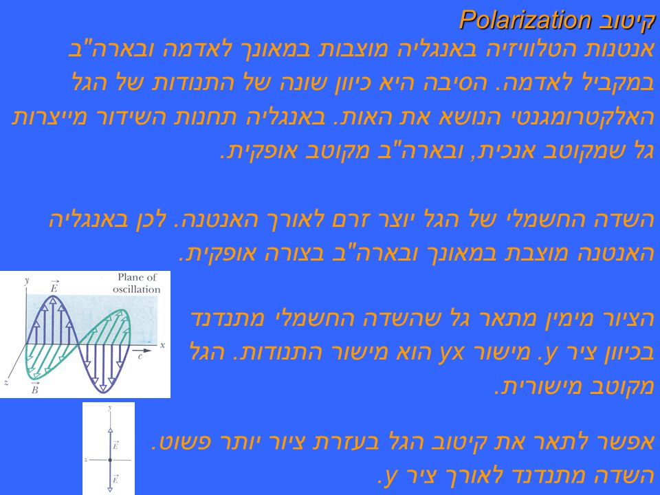 קיטוב Polarization