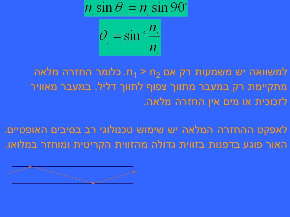 למשוואה יש משמעות רק אם n1 > n2