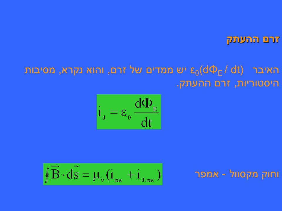 זרם ההעתק האיבר ε0(dΦE / dt) יש ממדים של זרם, והוא נקרא, מסיבות היסטוריות, זרם ההעתק.