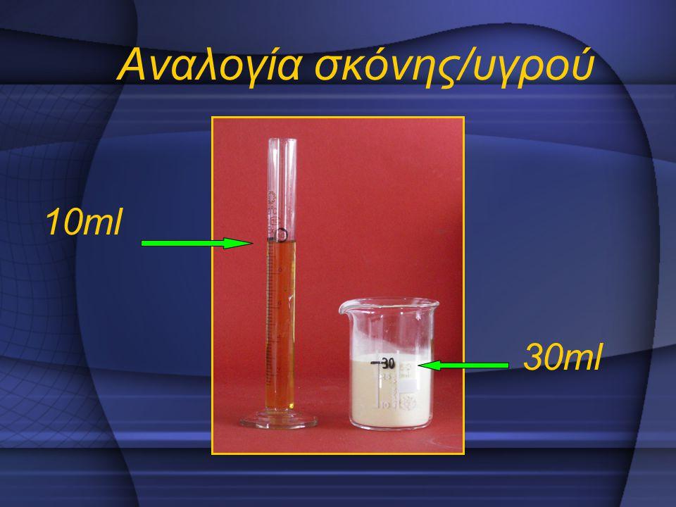 Αναλογία σκόνης/υγρού 10ml 30ml