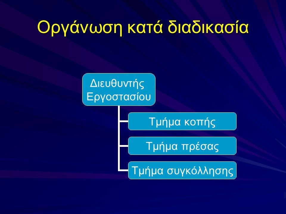 Οργάνωση κατά διαδικασία