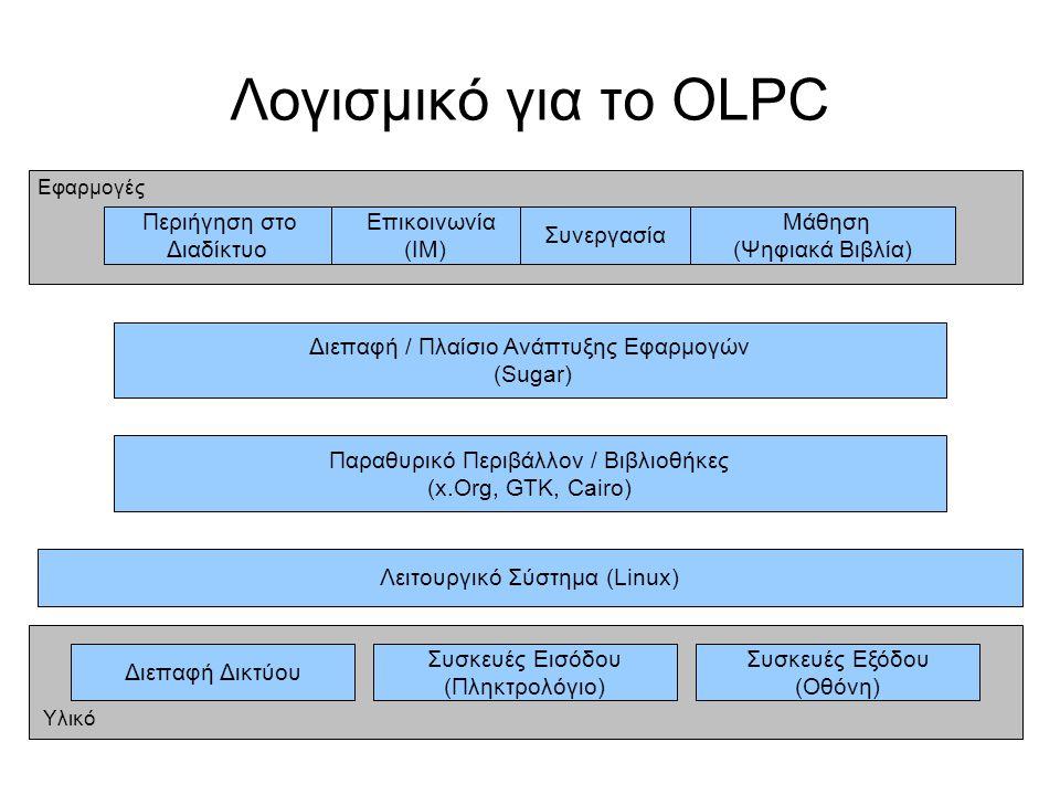 Λογισμικό για το OLPC ᅠΠεριήγηση στο Διαδίκτυο ᅠΕπικοινωνία (IM)