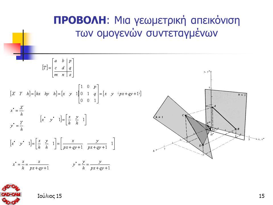 ΠΡΟΒΟΛΗ: Μια γεωμετρική απεικόνιση των ομογενών συντεταγμένων