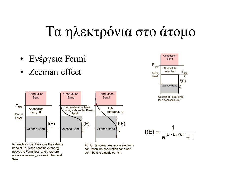 Τα ηλεκτρόνια στο άτομο