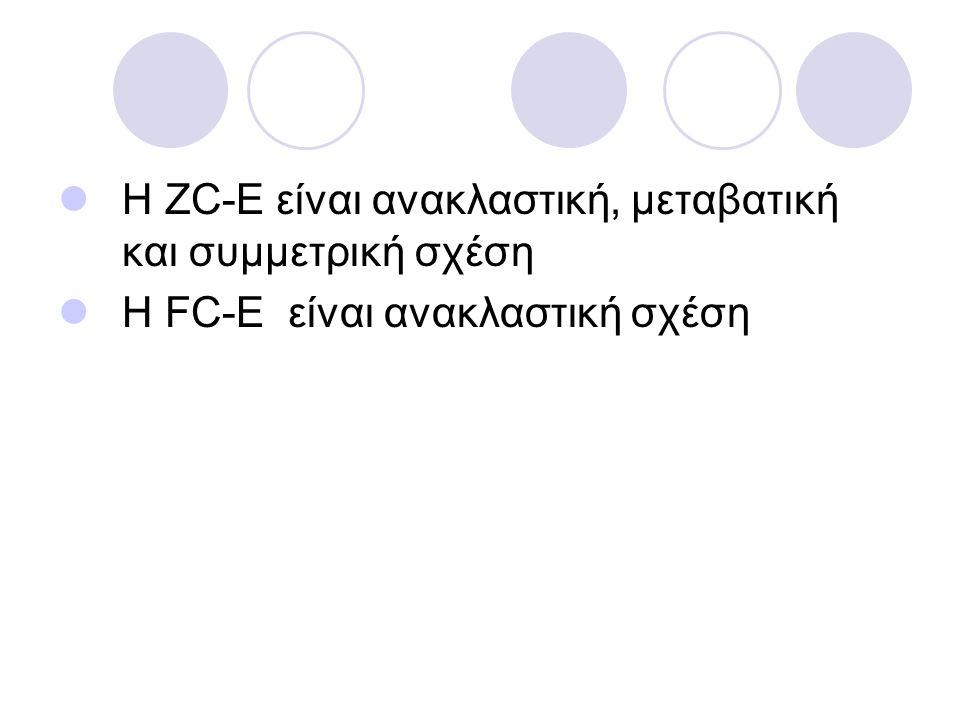 Η ZC-E είναι ανακλαστική, μεταβατική και συμμετρική σχέση