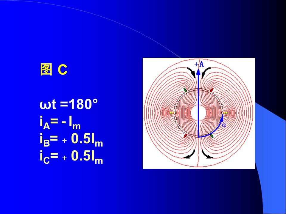 图 C ωt =180° iA= - Im iB= + 0.5Im iC= + 0.5Im