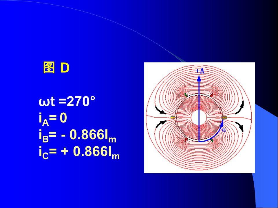 图 D ωt =270° iA= 0 iB= - 0.866Im iC= + 0.866Im