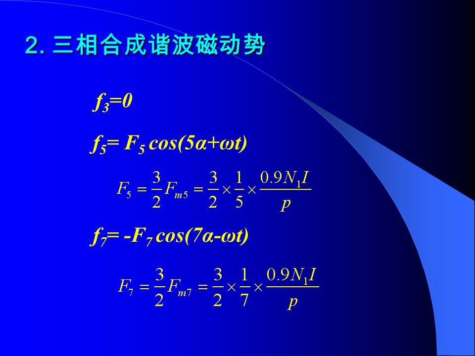 2. 三相合成谐波磁动势 f3=0 f5= F5 cos(5α+ωt) f7= -F7 cos(7α-ωt)