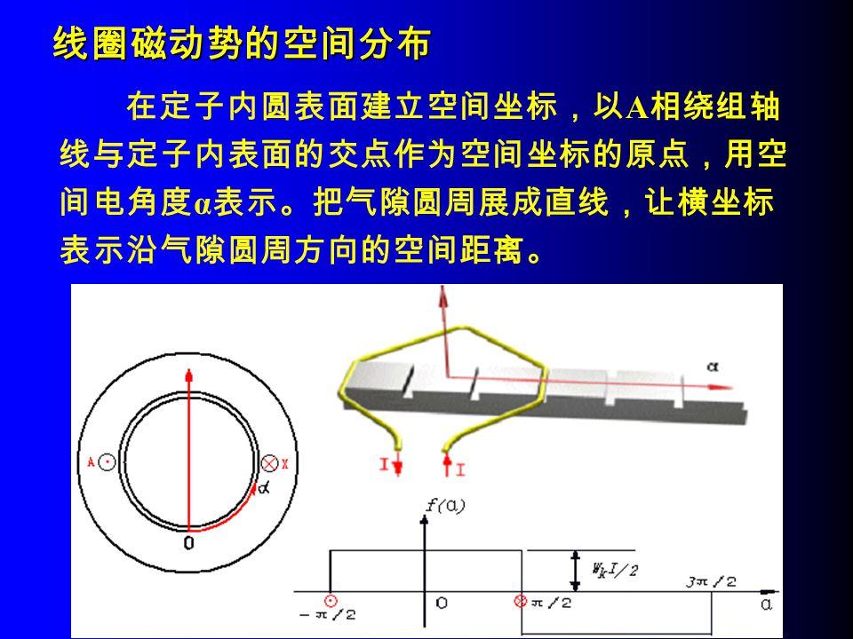 线圈磁动势的空间分布 在定子内圆表面建立空间坐标,以A相绕组轴线与定子内表面的交点作为空间坐标的原点,用空间电角度α表示。把气隙圆周展成直线,让横坐标表示沿气隙圆周方向的空间距离。