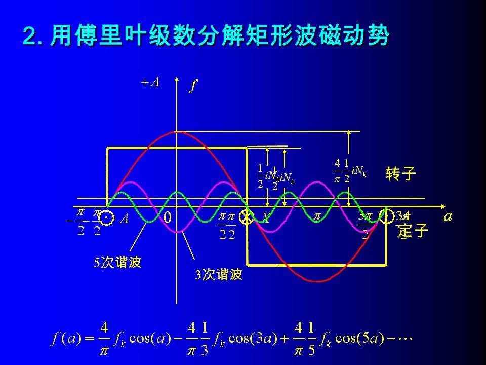 2. 用傅里叶级数分解矩形波磁动势 转子 定子 5次谐波 3次谐波