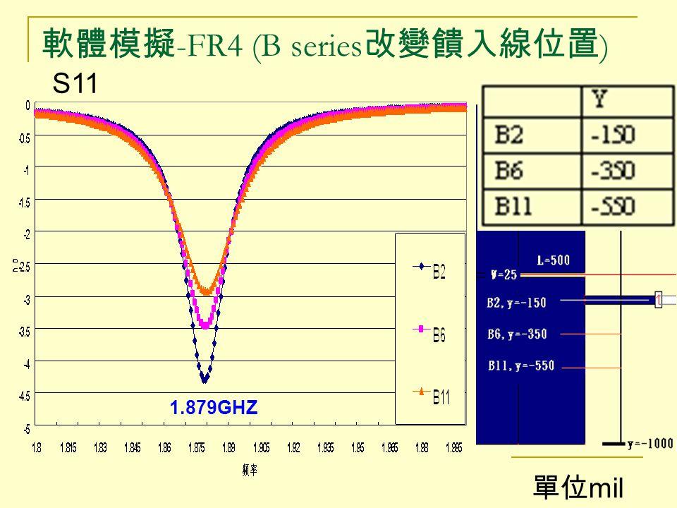 軟體模擬-FR4 (B series改變饋入線位置)