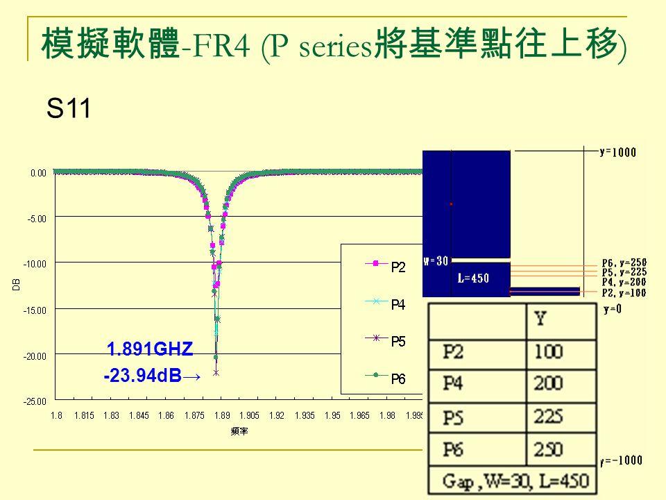 模擬軟體-FR4 (P series將基準點往上移)