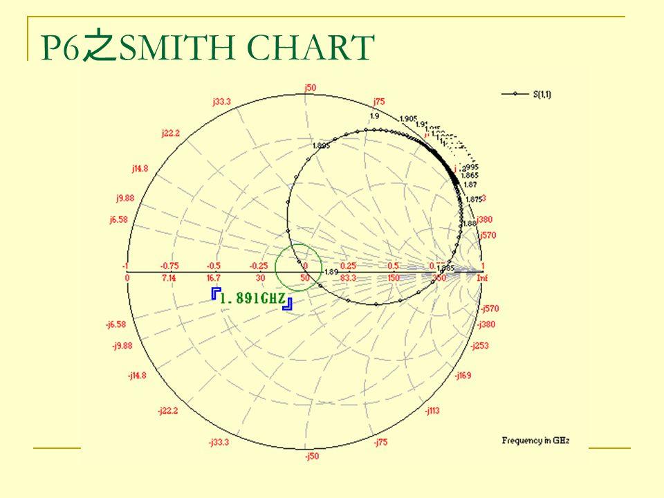 P6之SMITH CHART 『 』